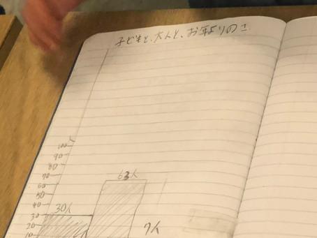 グラフが表すこと【まほらboの学習/仕事】