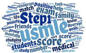 USMLE Step Exam Guide for Requesting Accommodations
