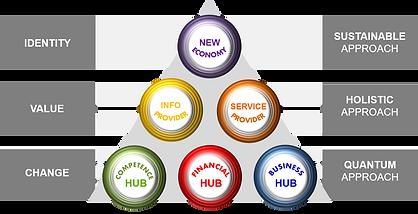 ALFASSA System Development en.png