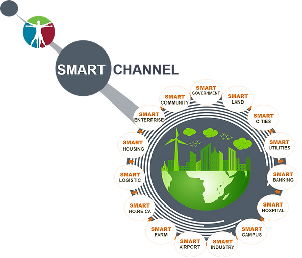 Smart Channels.png