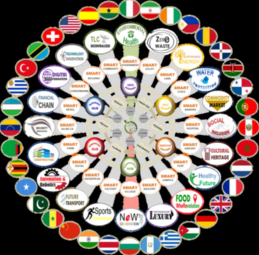 Sistema di Sviluppo.png