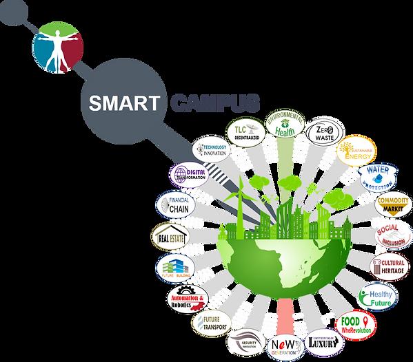 Smart Campus.png