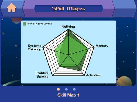 Skill Map 1 Radar chart.png