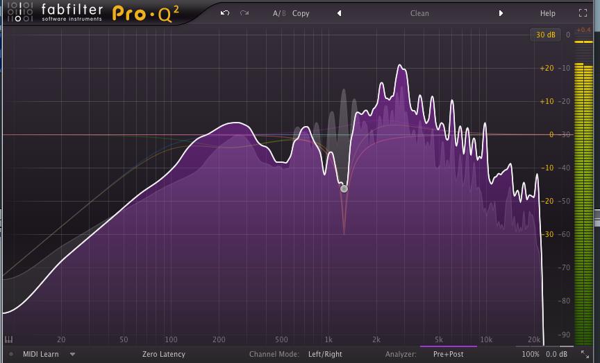 Fabfilter PROq2 Best EDM EQ Plugin