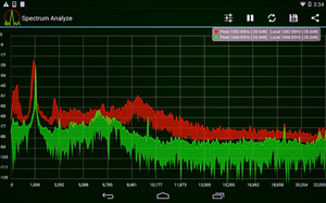 EDM SPECTRUM ANALYZER