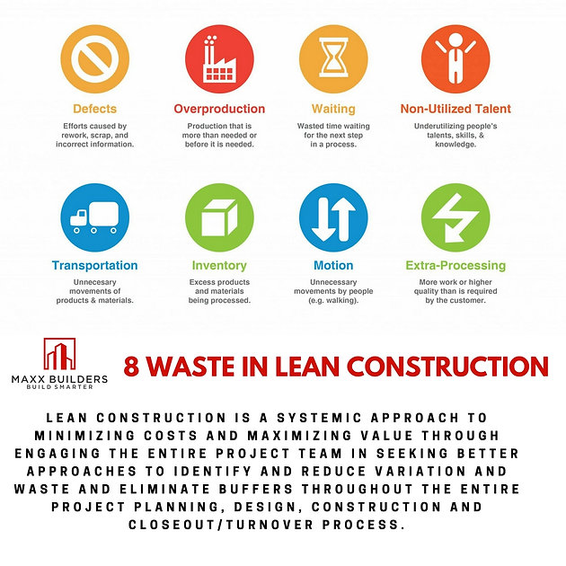 8 Waste In Lean Construction Commercial Contractors
