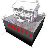 Ground Source Heat Pump System