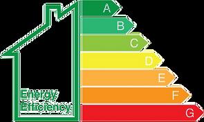 St Ann's Chapel Energy Performance Certificate