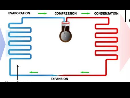 Heat Pumps - Air vs Ground vs Water Source