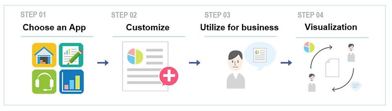 AppSuite_4 steps.png