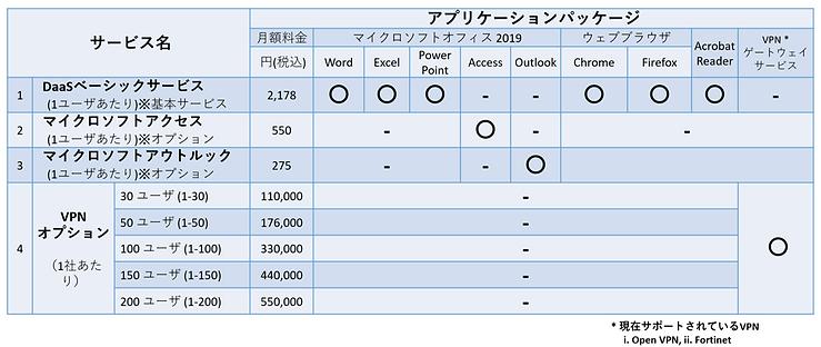 NRC利用料金_new2.png
