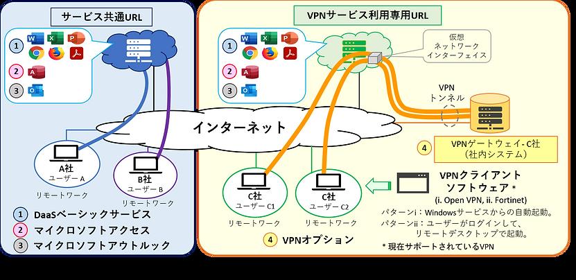 NRCサービス構造_new.png