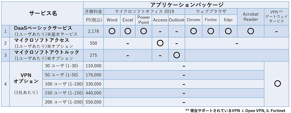 price jap july.png