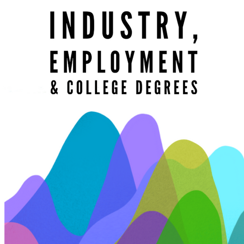 Data Visualization: Industry, Employment & College Degrees