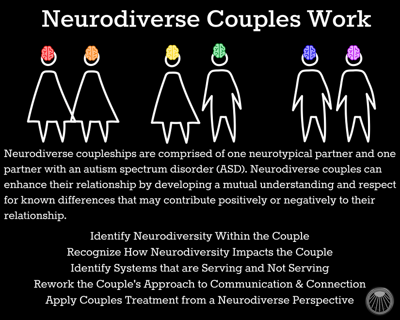 Neurodiverse_COUPLES.png