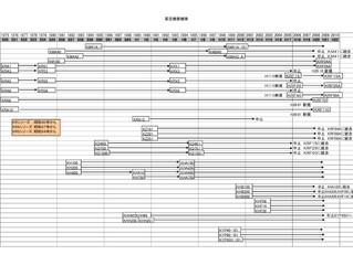 Orion Pump Timeline..............................