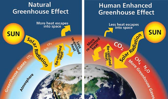 Greenhouse-effect-NPS-1.jpeg