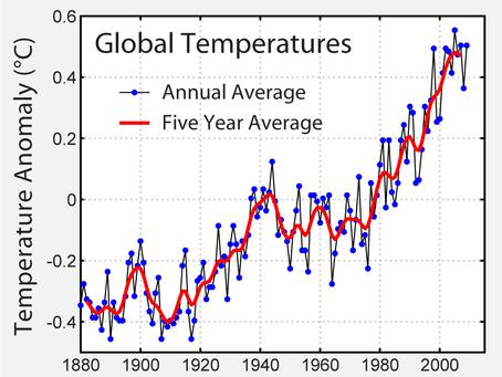 IL RAPPORTO 1.5 DELL'IPCC