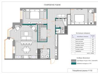 В Москве изменились правила оформления перепланировки квартир
