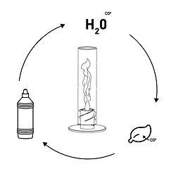 SPIN-bioethanol-grafik-pdp_1920x1920.jpg