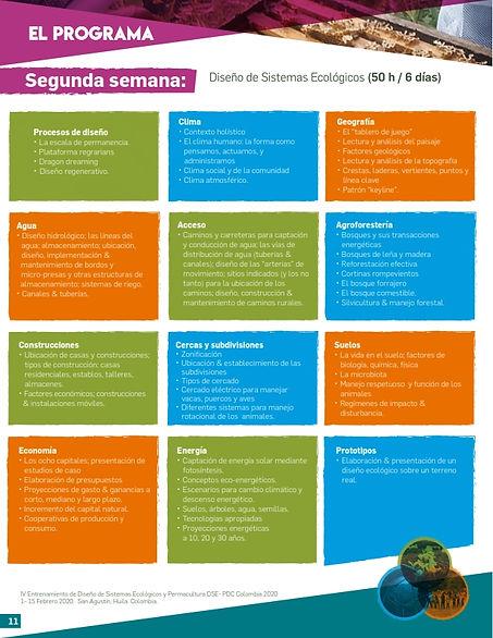 curso permacultura programa semana 2