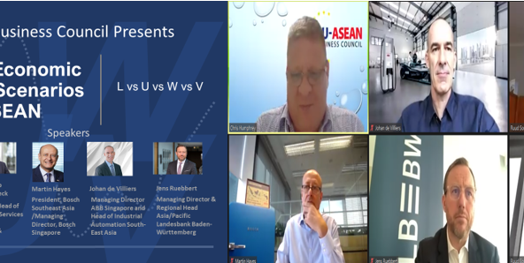 Webinar-Covid-19 Economic Recovery Scenarios For ASEAN:L Vs U Vs W Vs V