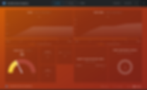 Databox event marketing dashboard example