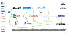 Marketing Stacks (1).jpg