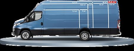 vehicule-utilitaire-legers-location-vente-materiel-bamitel-iveco-volume-daily-fourgon-martinique