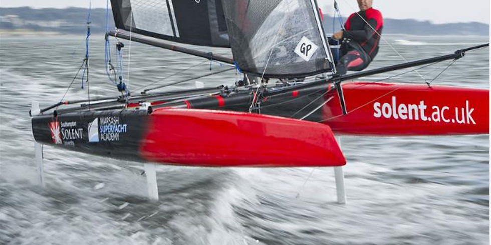 High Speed Sailing – The Science of Hydrofoils (1)