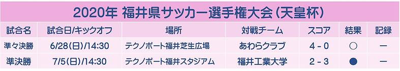 2020_fukuiken.jpg