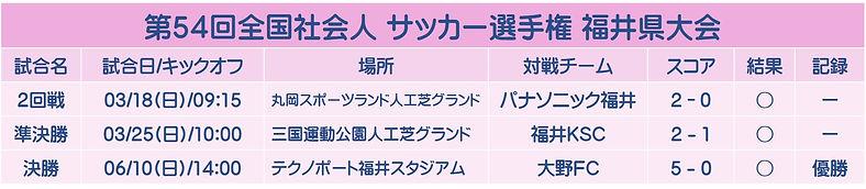 54zenkoku_fukui.jpg