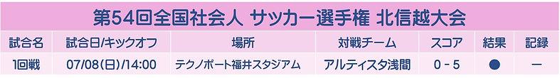 54zenkoku_hokushinetsu.jpg