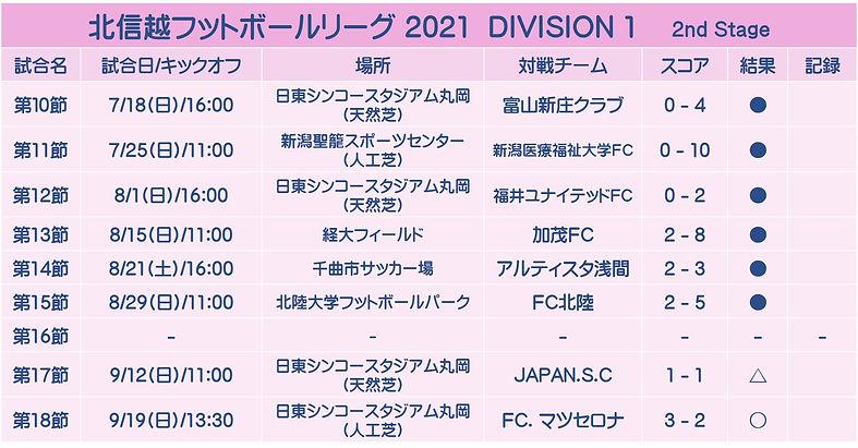 HFL_2021_2nd.jpg