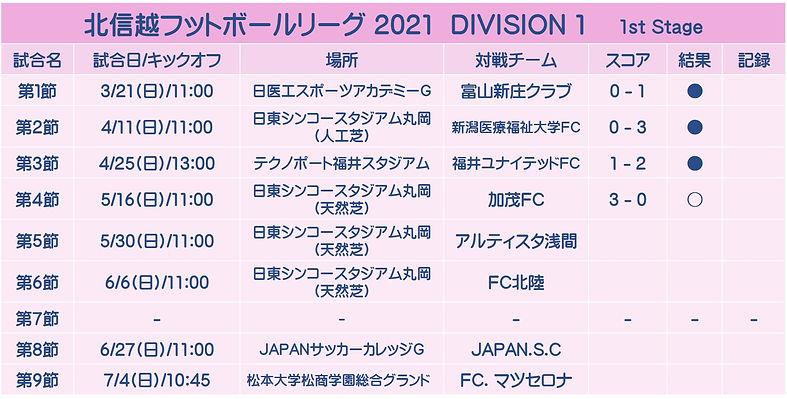 HFL_2021_1st.jpg