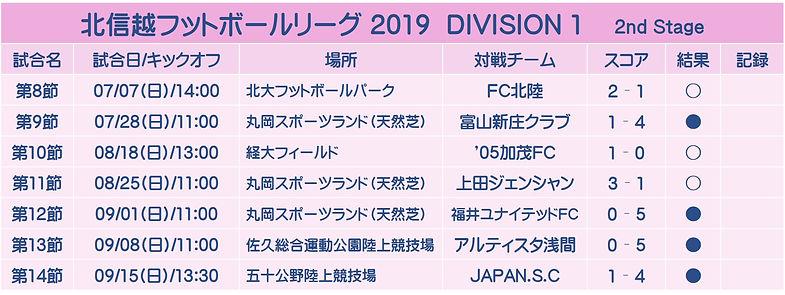 HFL_2019_2nd.jpg