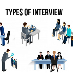Different Types Of Interviews