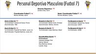 Organigrama Futbol 7 EEG.png
