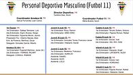 Organigrama Futbol 11.png