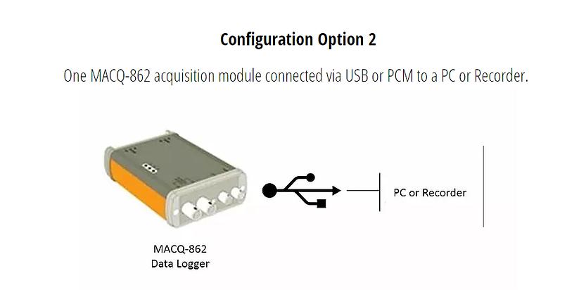 Configuration Option 2.png