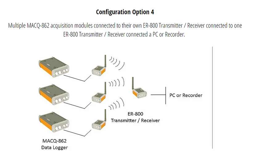 Configuration Option 4.png