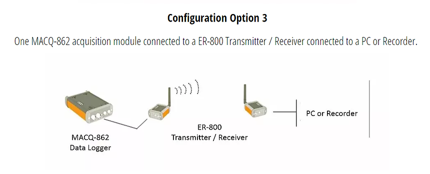 Configuration Option 3.png