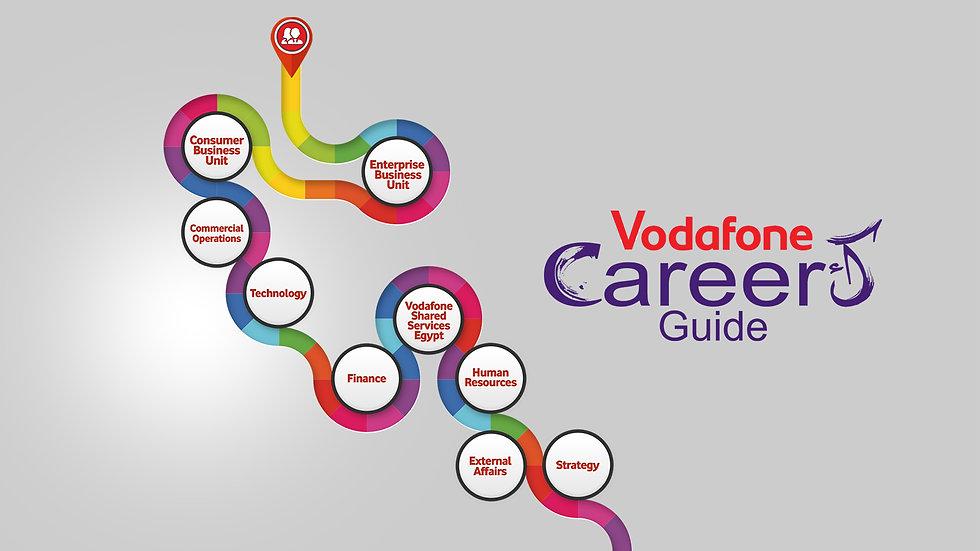 Career Path Strategy