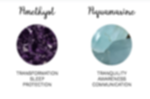 amethyst and aquamarin meanings