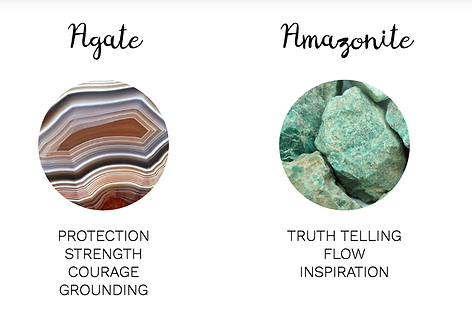agate and amazonite meanings