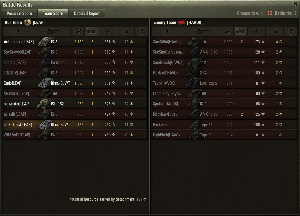 Epic LEAP skirmish win against HAVOK