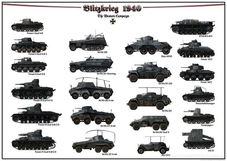 WWII German Armored Vehicles