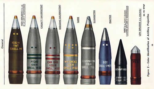 105mm Rounds