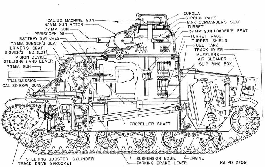M3 Lee - Schematic
