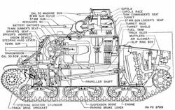 M3 Lee - Schematic